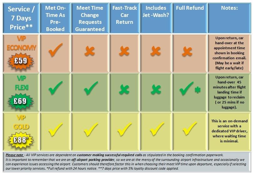 Services Email nov 17 Grid